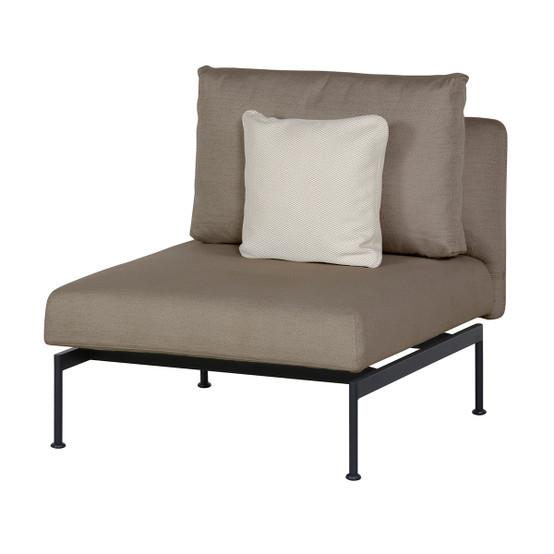 Layout Single Bench